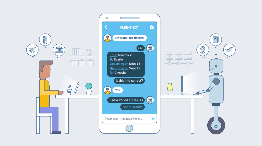 What's new in Technology? Chatbots, the new emerging industry feature